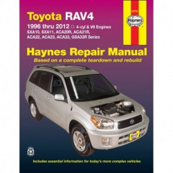 Toyota RAV4 1994-2012